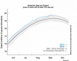 ice-antartic